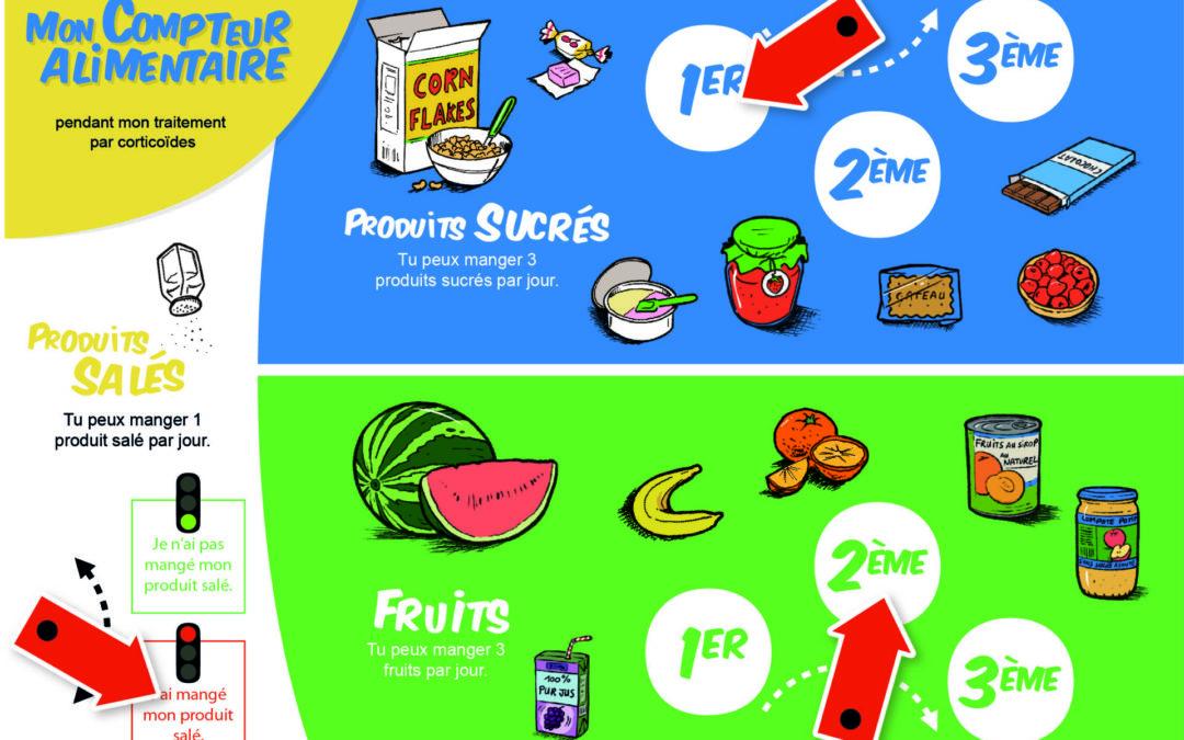 Le compteur alimentaire